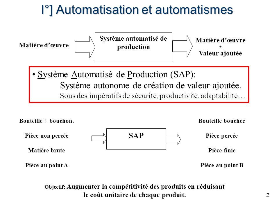 I°] Automatisation et automatismes